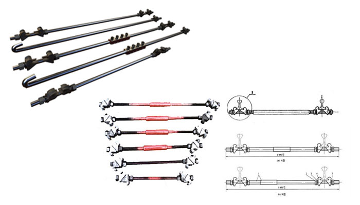 rail gauge rods supplier