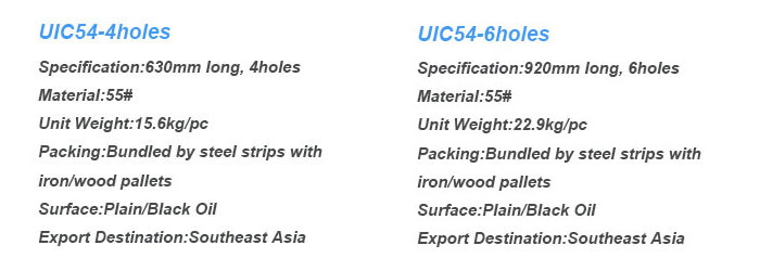 uic54 rail joints for sale
